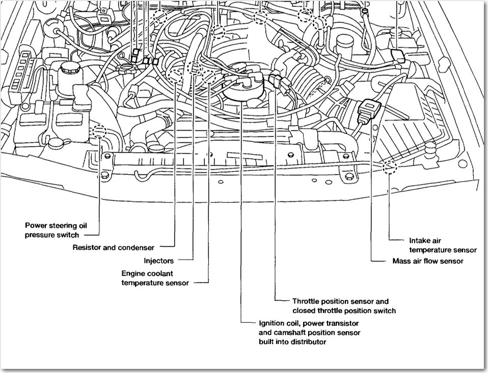 2010 03 12_060731_dist 2005 subaru legacy camshaft poition sensor wiring diagram subaru camshaft position sensor wiring diagram at alyssarenee.co
