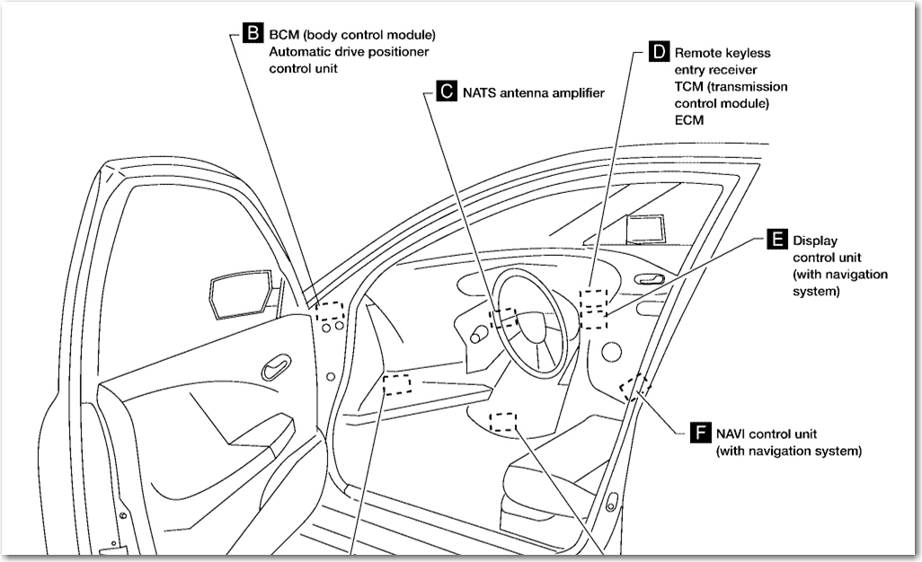 04 Nissan Murano Fuse Box Diagram