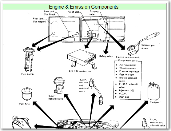 1987 nissan pathfinder fuel location get free image about wiring diagram