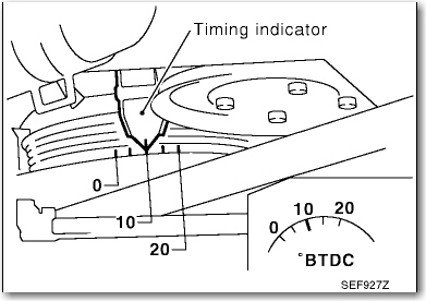 Nissan Terrano Crank Sensor Location