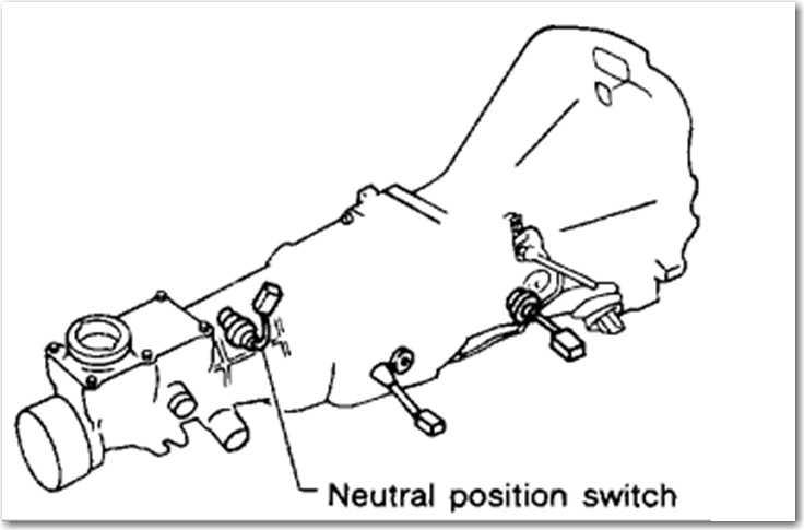 jeep liberty neutral safety switch location