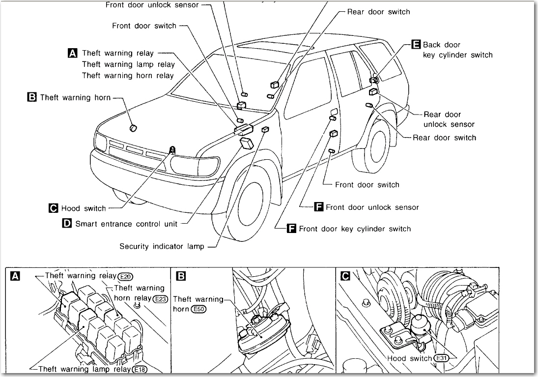 2002 Honda Accord Heater Hose Diagram likewise 1999 Ford Contour Rear Suspension together with Geo Tracker Knock Sensor Location additionally 1999 Ford Contour Rear Suspension in addition Gmc Sierra Mk1 1996 1998 Fuse Box Diagram. on acura legend knock sensor location