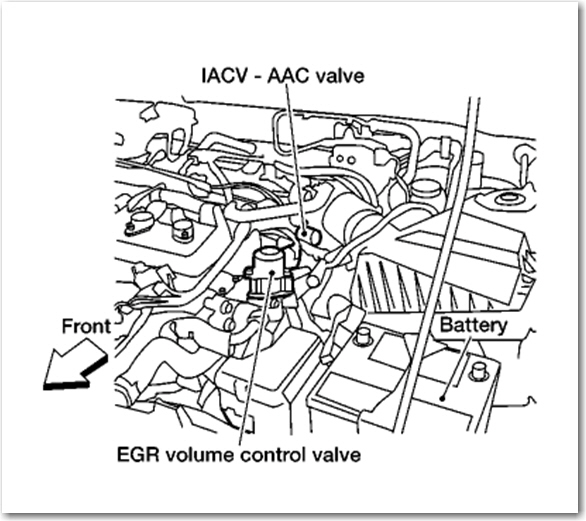 2003 nissan frontier idle air control valve location  2003