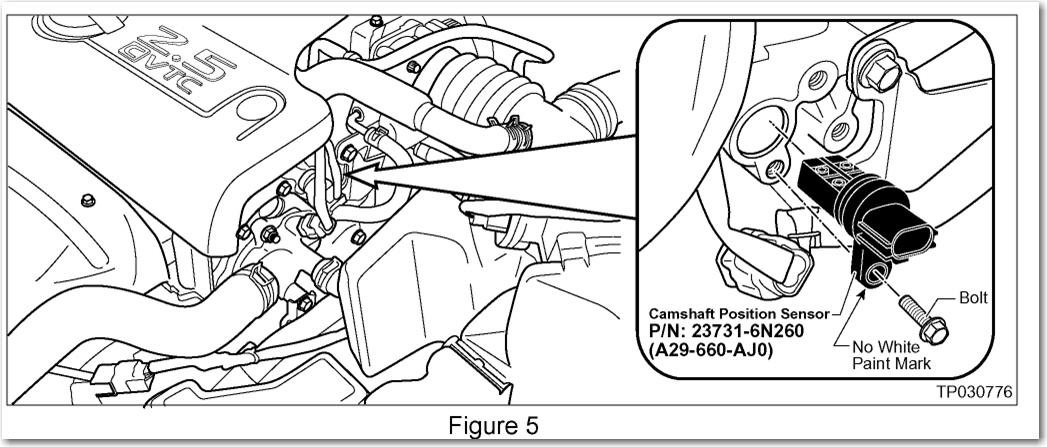 Oil Pump Replacement Cost furthermore Nissan B14 Engine Diagram further 2008 Buick Enclave Camshaft Sensor Wiring Diagram furthermore 2005 Nissan Altima Cranshaft Sensor Problems additionally 2001 Nissan Pathfinder Camshaft Position Sensor Location. on nissan sentra crank sensor location