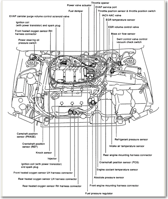 2000 nissan quest catalytic converter diagram