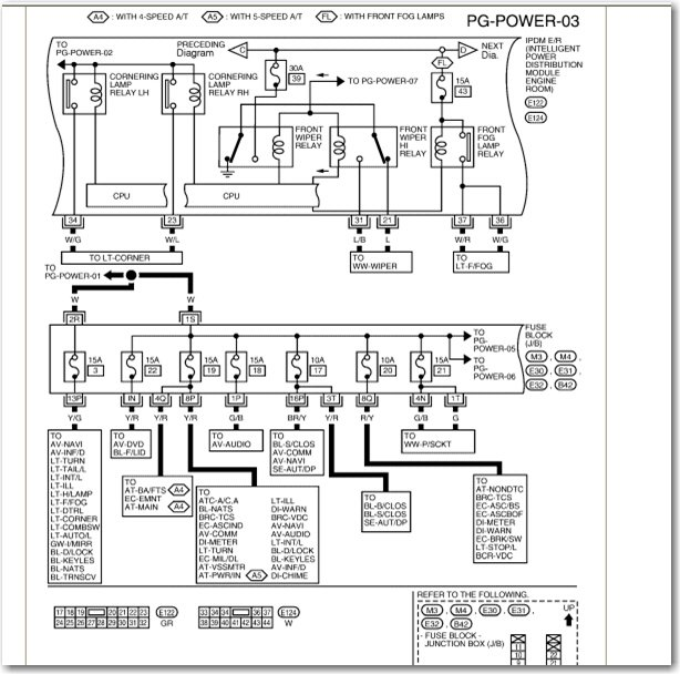 similiar nissan quest fan diagram keywords 2004 nissan quest se replacing the ipdm color diagram of the wiring
