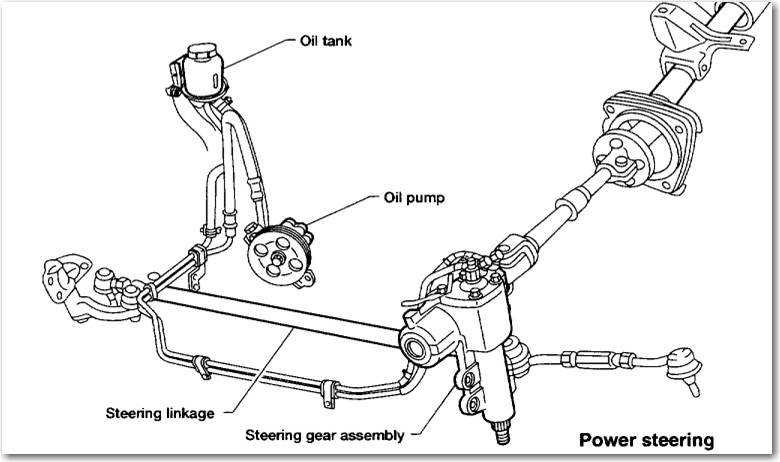 2003 nissan murano power steering diagram 2003 get free image about wiring diagram