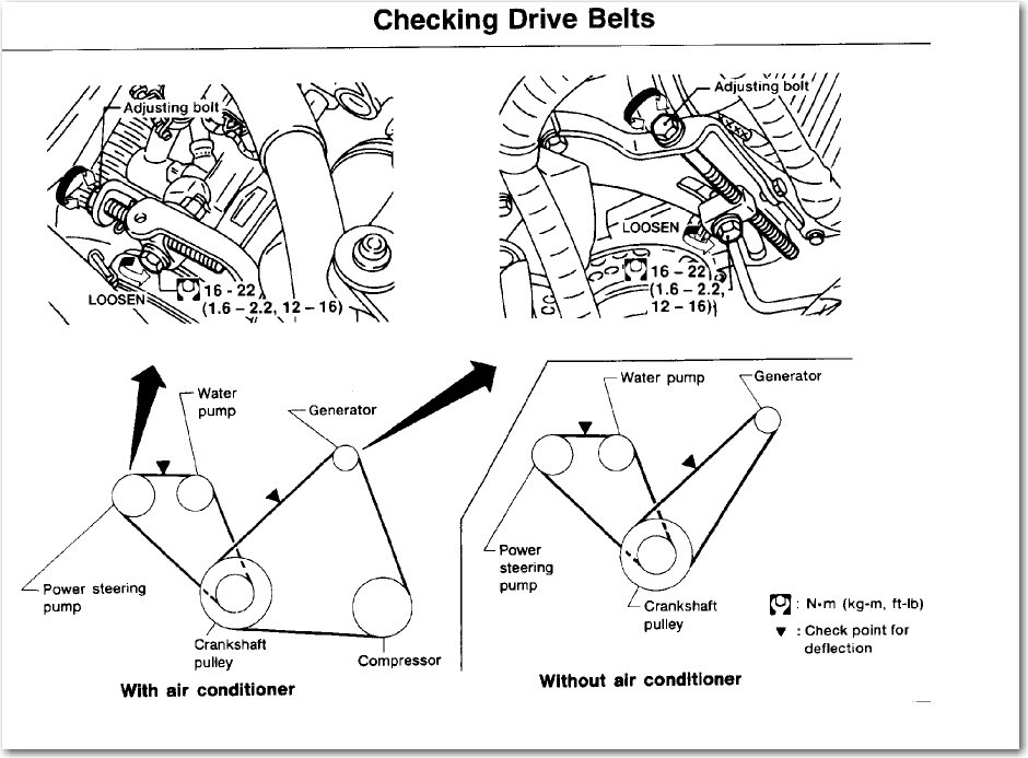 1997 Nissan 200sx Troubleshooting Help Amp Support Fixya