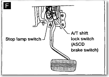 as well B F A besides How To Shut Off An Alarm That Won T Quit Person Pulling A Fuse Out Of The Fuse Box On The Left Side Of The Steering Column likewise Maxresdefault also Fuse Panel Engine  p E. on 1994 nissan pathfinder fuse location