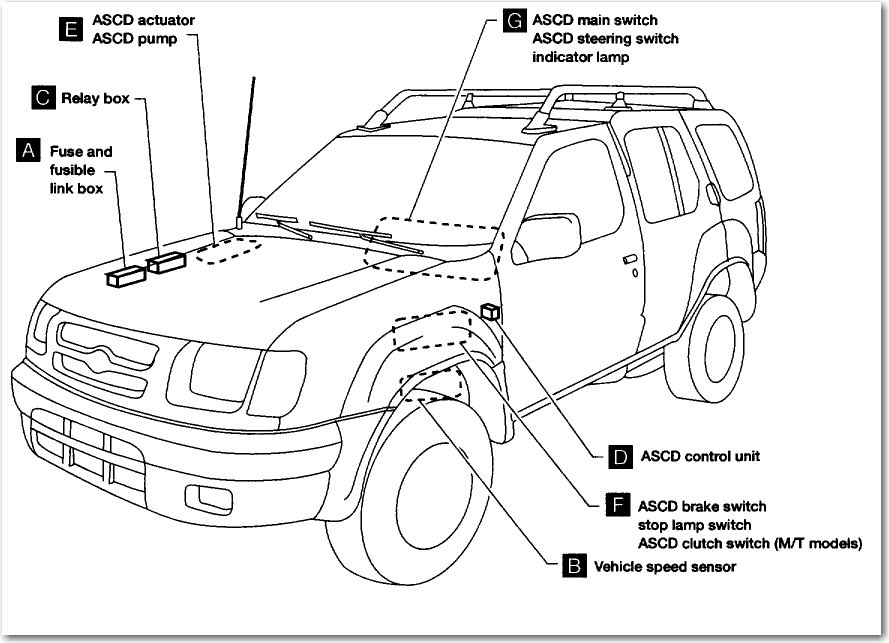 2002 nissan quest engine diagram  2002  free engine image