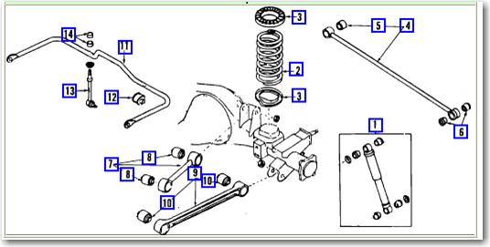 Nissan Pathfinder Struts Problems