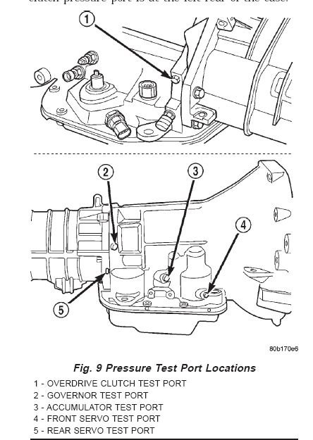 2004 jeep grand cherokee transmission line diagram html