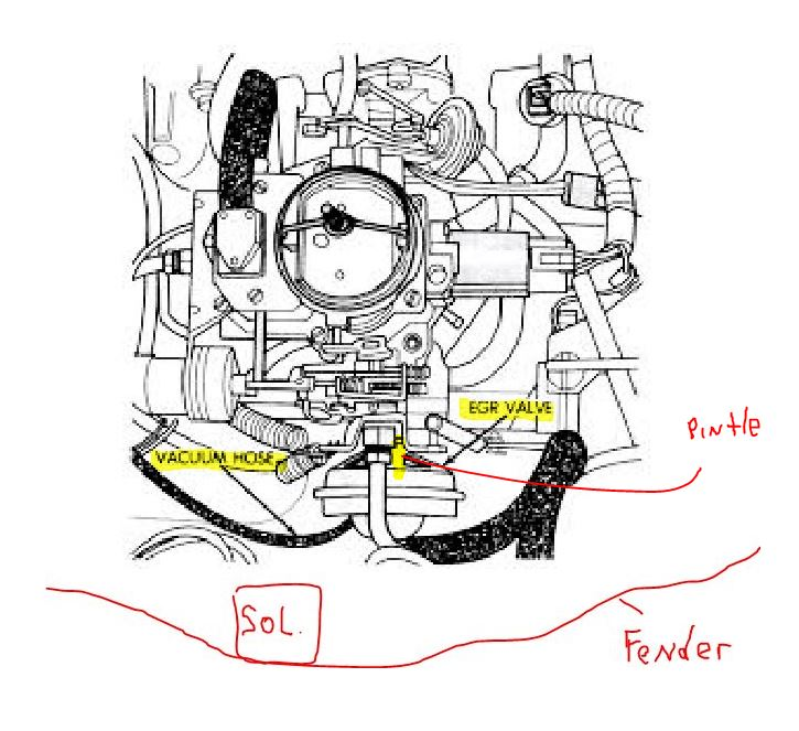 Subaru Legacy Wiring Diagrams Free also Outback Wiring Diagram also 2011 Subaru Legacy Fuse Box Circuit besides 1428721 Engine Bay Wiring Pinouts together with Ecu Fuse Box 02 Lancer. on 2013 wrx wiring diagram