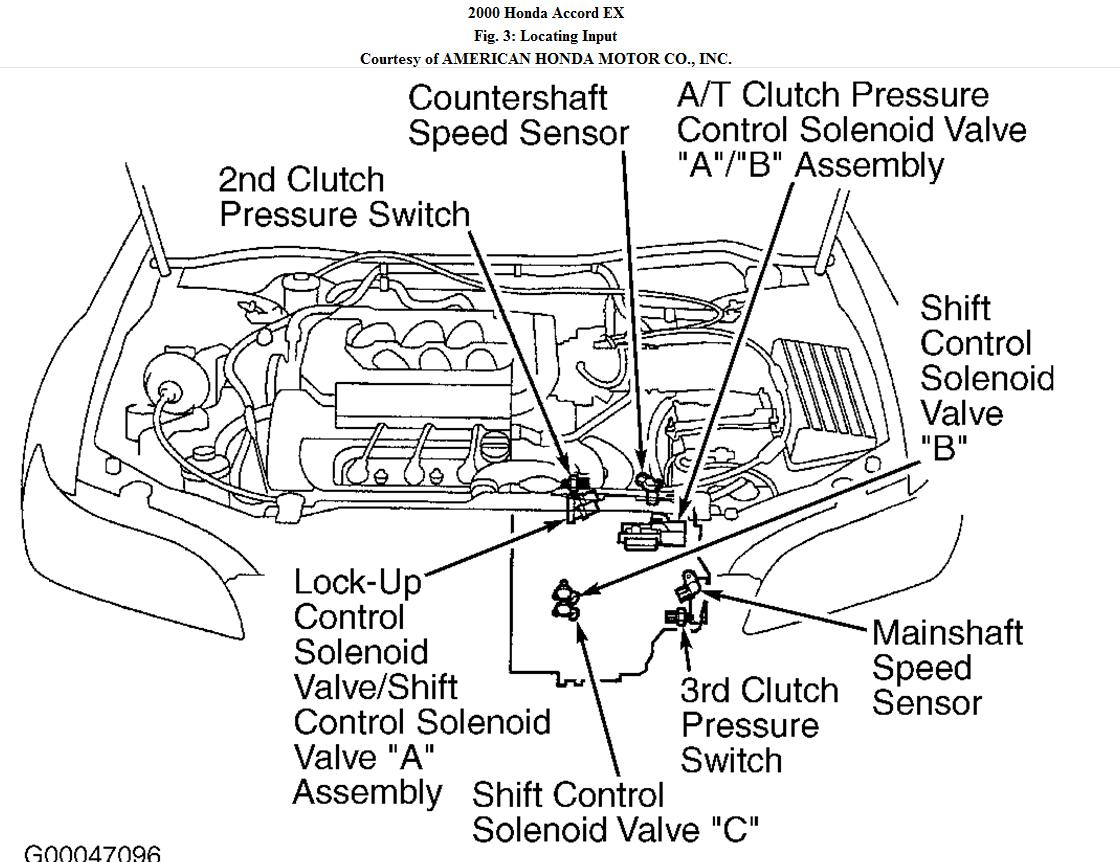 2z0cl 2003 Honda Pilot Big Project Change One moreover Torque Converter Clutch Solenoid Location moreover Dodge Durango Transfer Case Control Module Location further Acura Tl 6 Sd Transmission Diagram besides Chevy Venture Starter Wiring Diagram. on 2003 honda accord shift solenoid