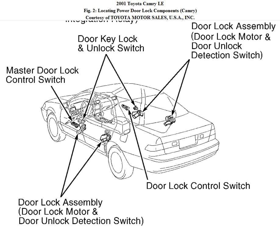 2001 toyota camry  left front door will only lock  unlock
