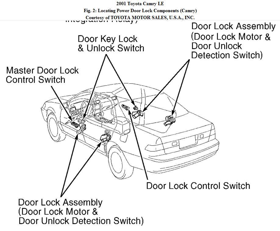 Diagram Vw Jetta Door Lock Wiring Diagram Diagram Schematic Circuit