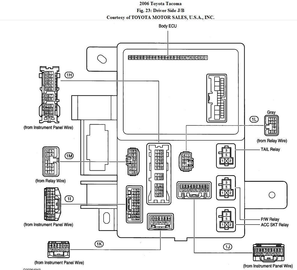 Maxresdefault additionally Jeep Grand Cherokee Wk Fuses Inside Jeep Grand Cherokee Laredo Fuse Box Diagram together with Pic X as well Attnj additionally Ford F Fuse Box Wiring Diagrams Instruction. on 2001 toyota highlander fuse box diagram