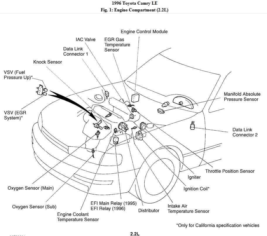 2010 honda accord engine graphic