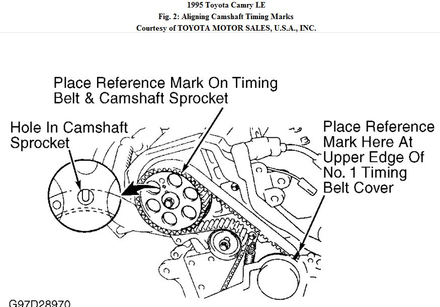 Toyota 3sfe Cam Timing Marks