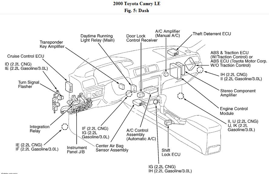 where is the fuse box in 2003 ford explorer with Hazard Flasher Location 2004 F350 on 2002 Ford Windstar Fuse Box Diagram On 2012 Fusion Fuse Box Location furthermore 2000 Ford Ranger Xlt Fuse Layout together with 4fbf2 Ford Expedition Eddie Bauer Alternator Wasovercharging as well 1528091 1993 Ford Escort Location Flasher Unit in addition 5p8am Ford Escaoe Drive 2003 Ford Escape V6 Wheel Front.