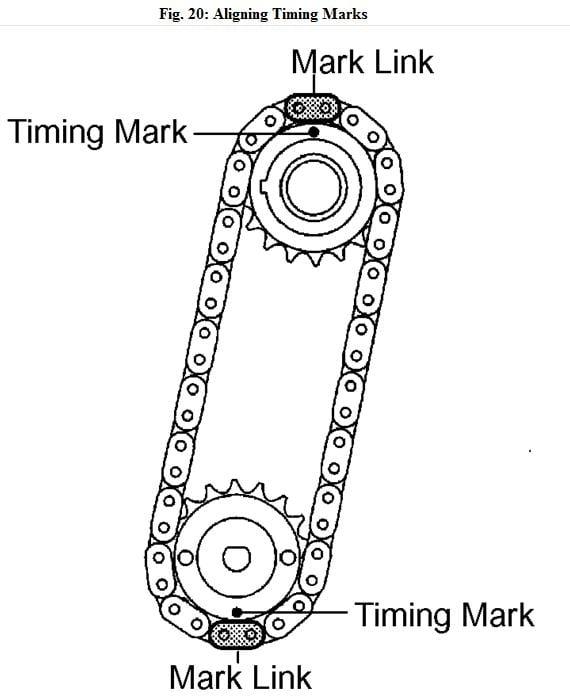 Timing chain marks for a toyota tarago 2001 engine;2az-fe ...