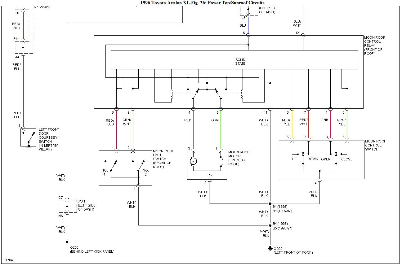 DIAGRAM] Toyota Avalon Door Wiring Harness Diagram FULL Version HD Quality Harness  Diagram - MRTRANSMISSIONWATERLOO.LEROUXTRANSVOYAGES.FRmrtransmissionwaterloo.lerouxtransvoyages.fr