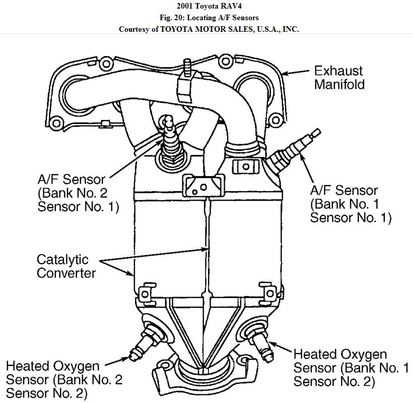 toyota avalon bank 1 o2 sensor location  toyota  auto
