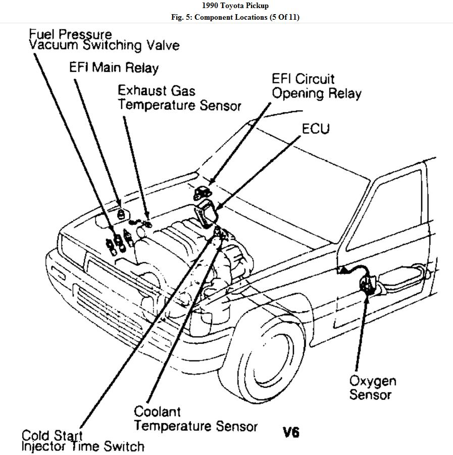 2005 chevy trailblazer rack and pinion diagram