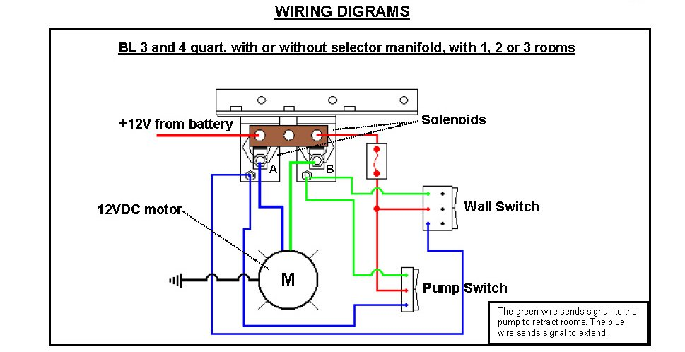 12 volt hydraulic wiring diagram 2002 keysstone laredo slide out problem check battery voltage it should be at least 12 2 24vdc solenoid valve wiring diagram wiring diagram