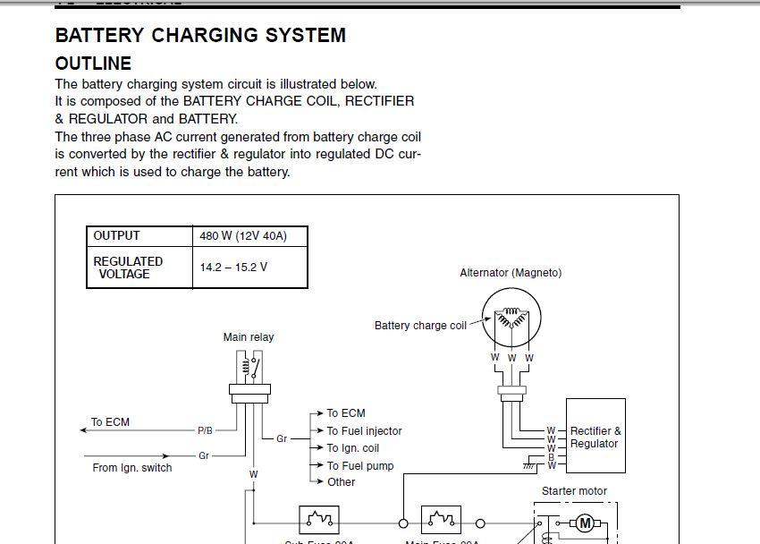 pdf] suzuki df 300 service manual (28 pages) - 2008 suzuki, Wiring diagram
