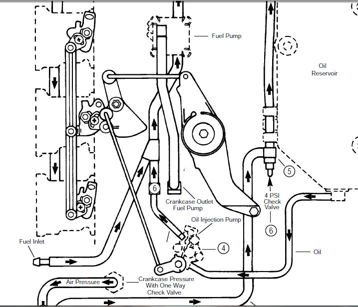 99 250 efi mercury twin engines  stbd engine idles ruff