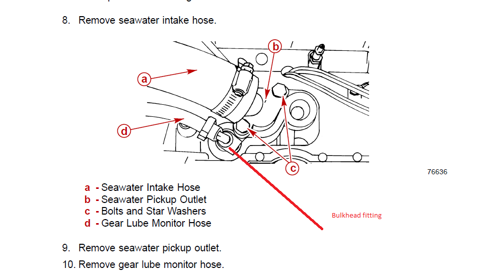 Mercruiser Trim Wiring also Exploded View Bell Housing 1rmralpha Onealpha One Gen C 23 25 166 206 further Power Steering besides 7sbz4 Bravo Gear Lube Issue Gear Lube Depletion Reservoir together with Mercruiser 30l Wiring Diagram. on mercruiser bravo 1 diagram