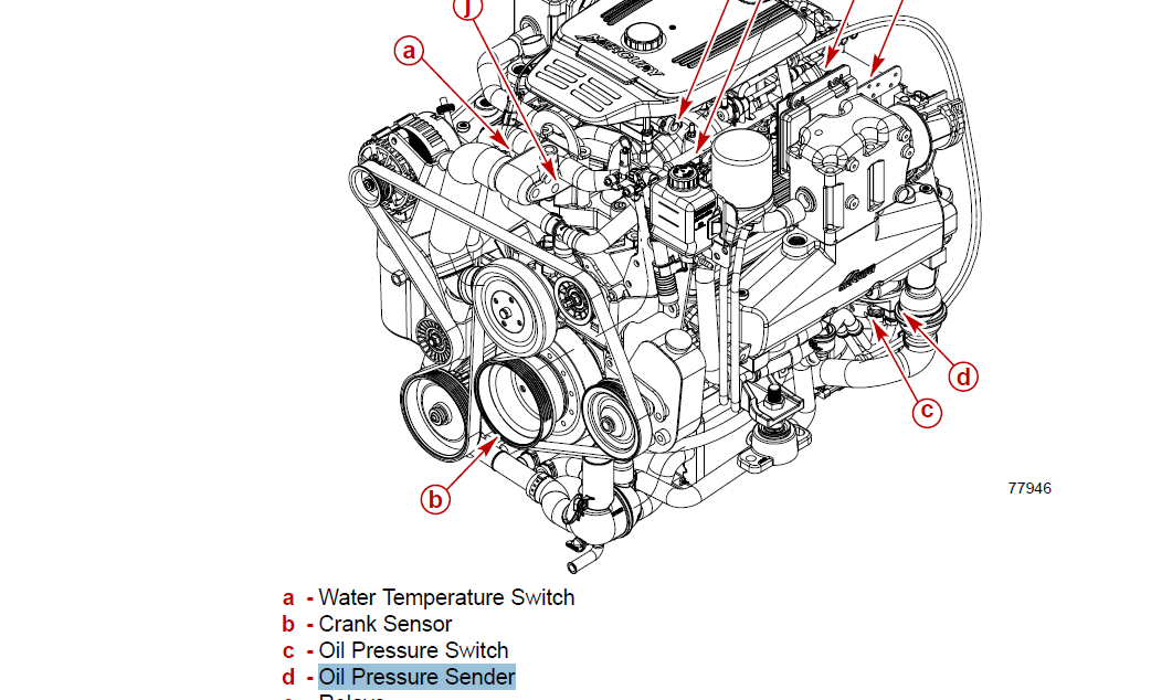 volvo penta 5 0 gxi engine diagram