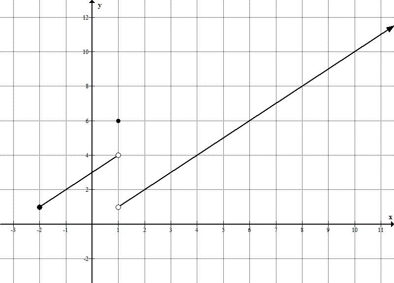 A circle has the equation x^2+y^2+2x-2y-2=0.