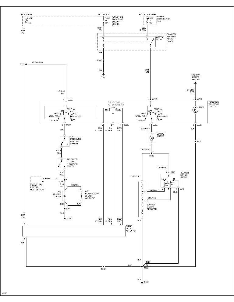 03 ford expedition fuse box diagram