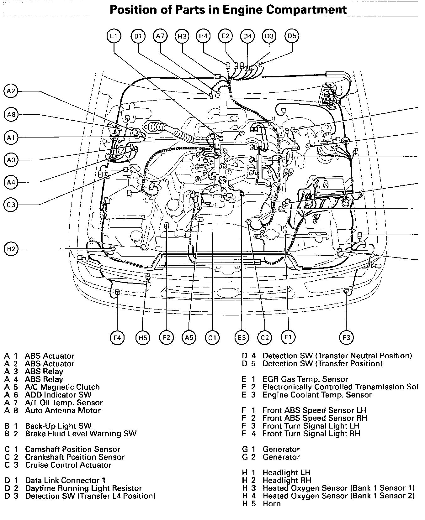 03 tacoma engine diagram data wiring diagrams u2022 rh mikeadkinsguitar com