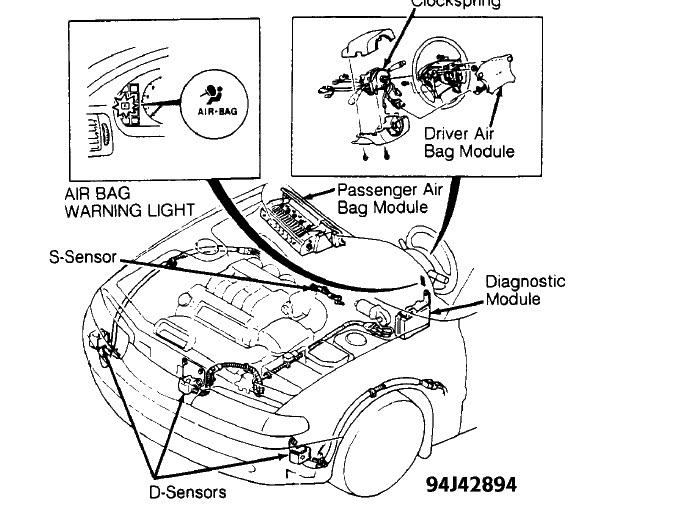 where is the air bag module on a 1994 mazda 626     6