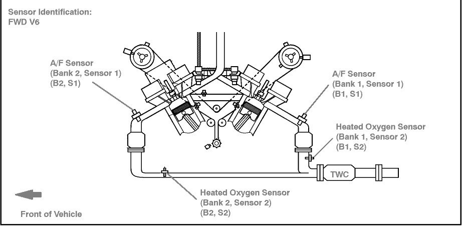 T23961108 Bank 1 sensor 1 air flow sensor located together with Toyota Camry Radiator Replacement further Volvo V70 2 3 2004 Specs And Images together with Chevy Silverado Oil Change Frequency also P 0996b43f80759dae. on 2013 toyota tacoma engine intake