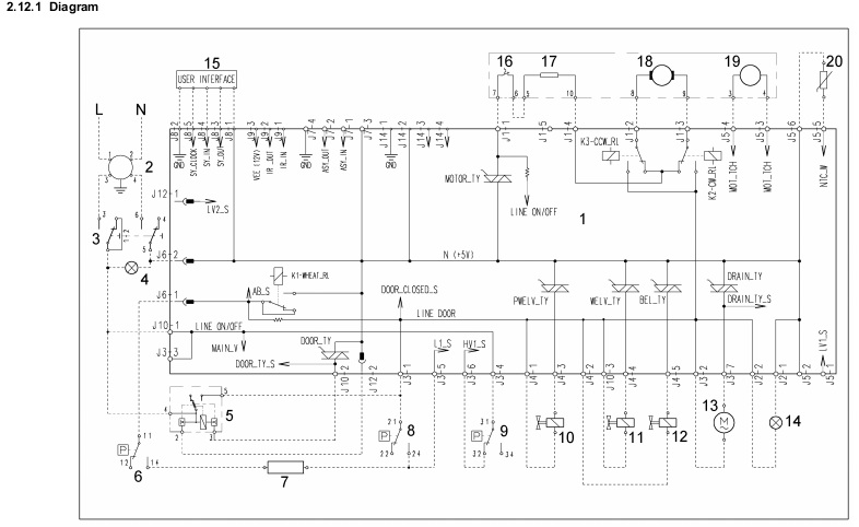 wiring diagram beko washing machine wiring image does a zanussi washer zj1218 have built in fuse on wiring diagram beko washing machine