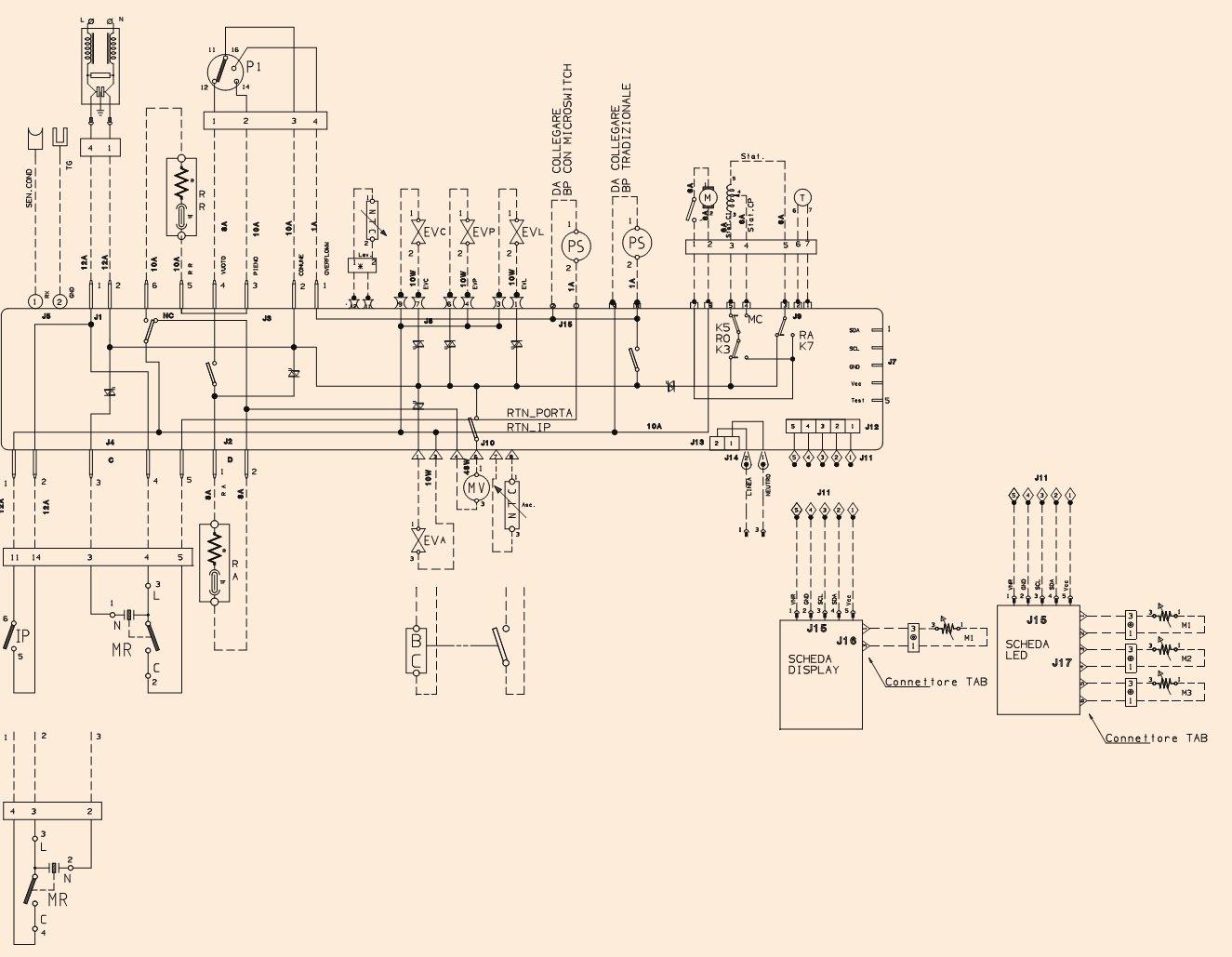 hobart oven wiring diagram hobart free engine image for user manual