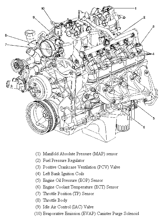 location of fuel volume regulator and possible cause of