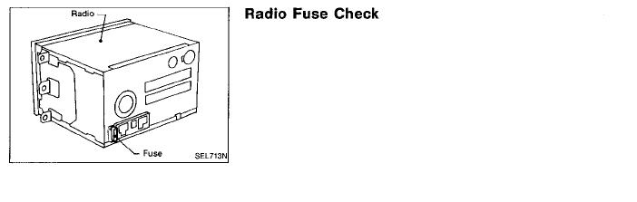 infiniti fx35 radio wiring diagram infiniti image fx35 fuse diagram fx35 auto wiring diagram database on infiniti fx35 radio wiring diagram