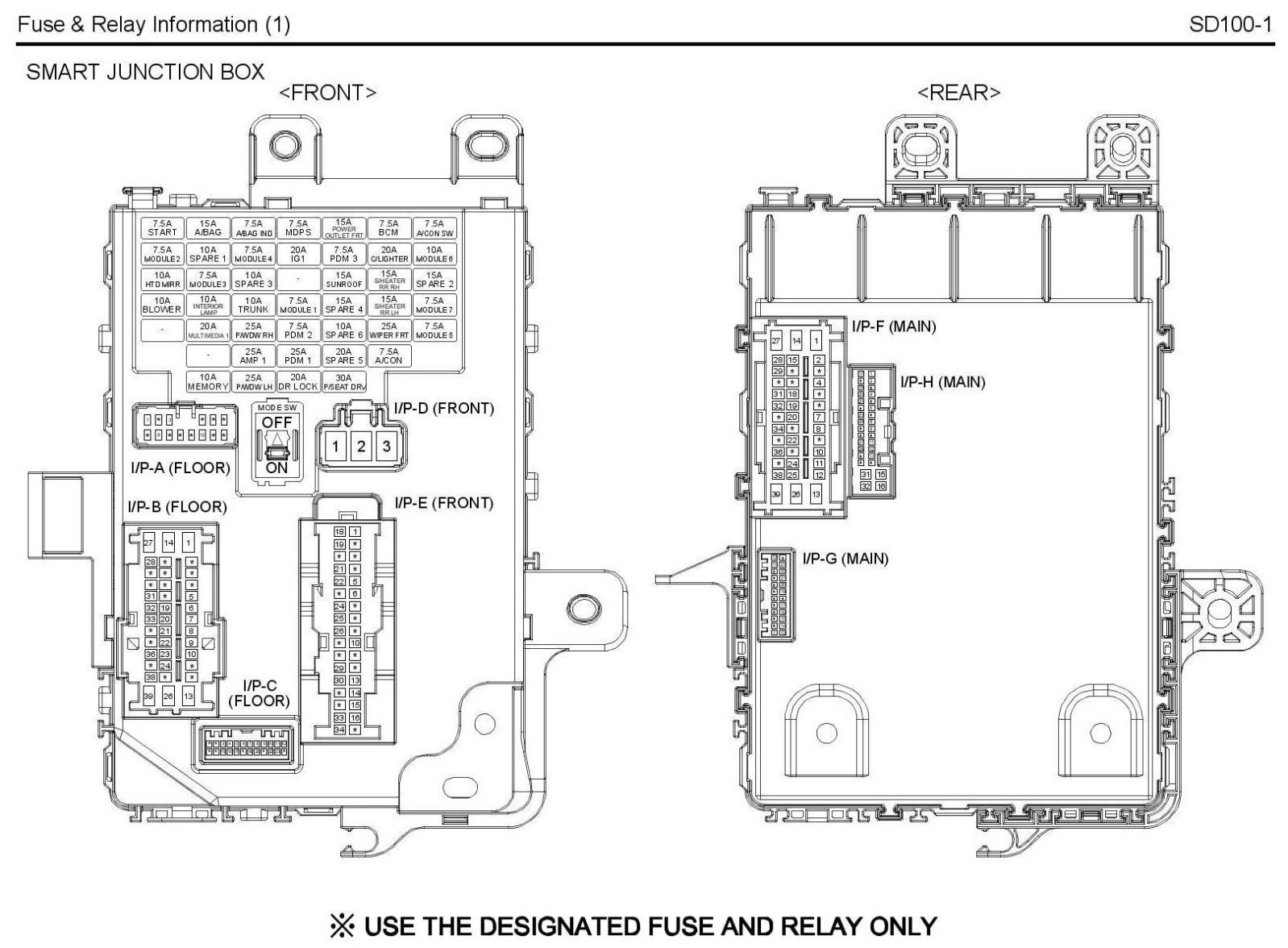 hyundai xg350 fuse box diagram  hyundai  free engine image