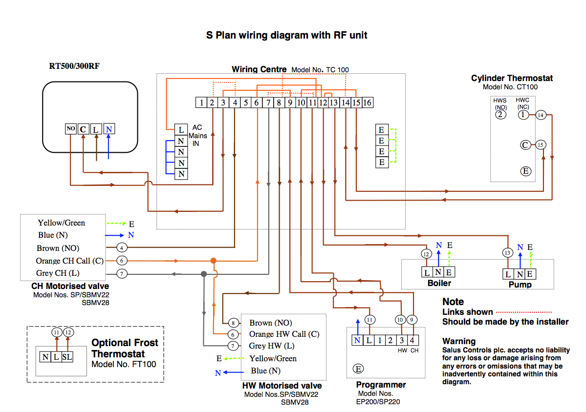 2014 02 24_205539_screen_shot_2014 02 24_at_1.54.47_pm nest wiring diagrams nest installation wiring diagram ~ odicis heatmiser uh1 wiring diagram at readyjetset.co