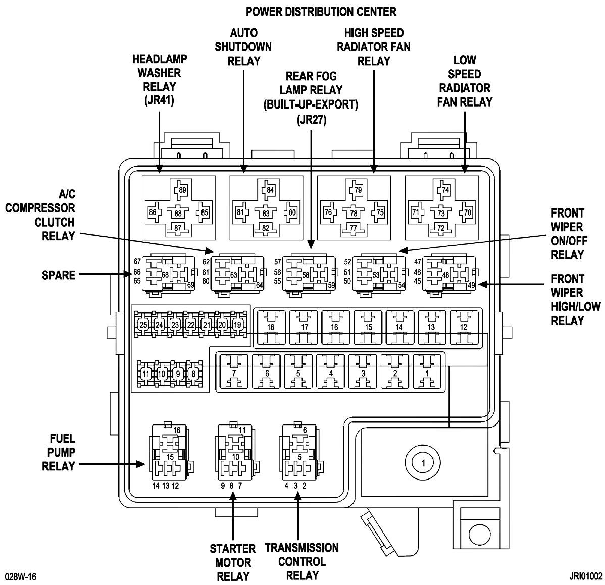 013 Lincoln Mkt Fuse Box Diagram Wiring Diagrams