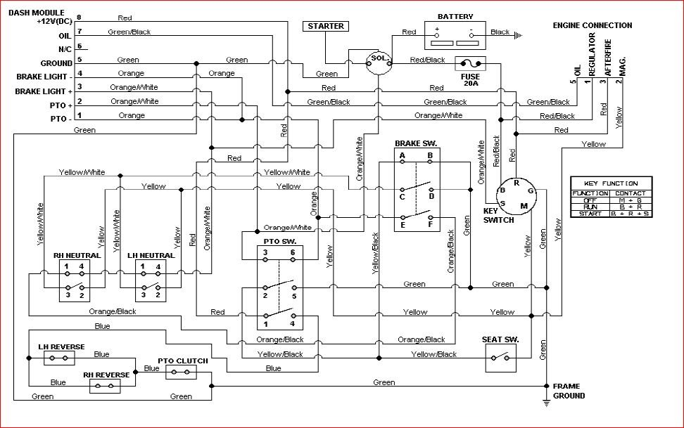 dixon ztr wiring diagram toro ztr wiring diagram wiring diagram for cub cadet zero turn the wiring diagram for cub