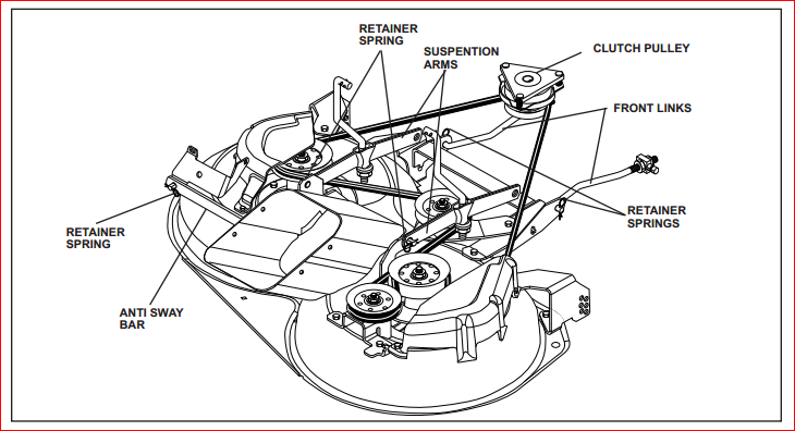 Ford 501 Sickle Mower Parts Diagram