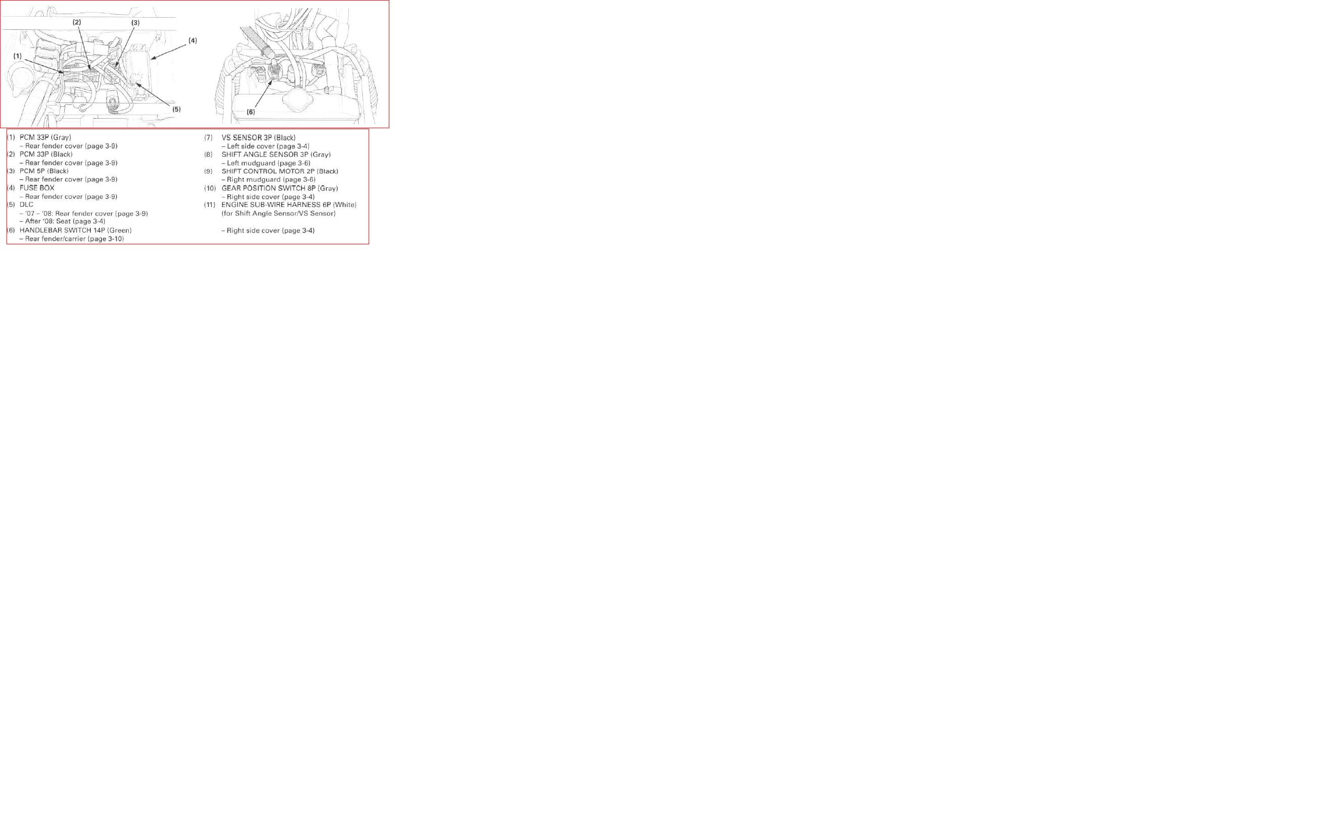 trx420fe shifting problem a 2007 honda rancher trx420fe full size image