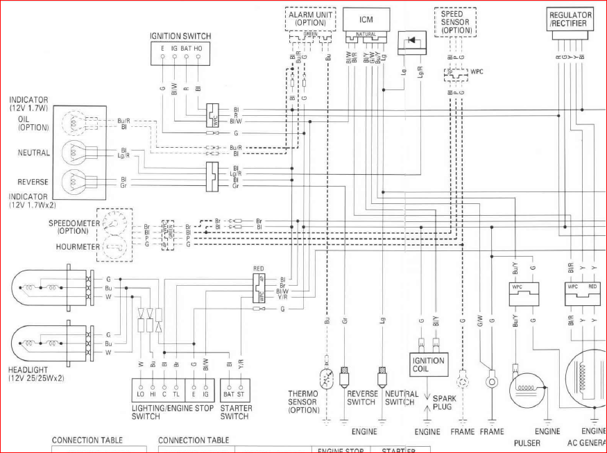 honda recon engine diagram honda wiring diagrams
