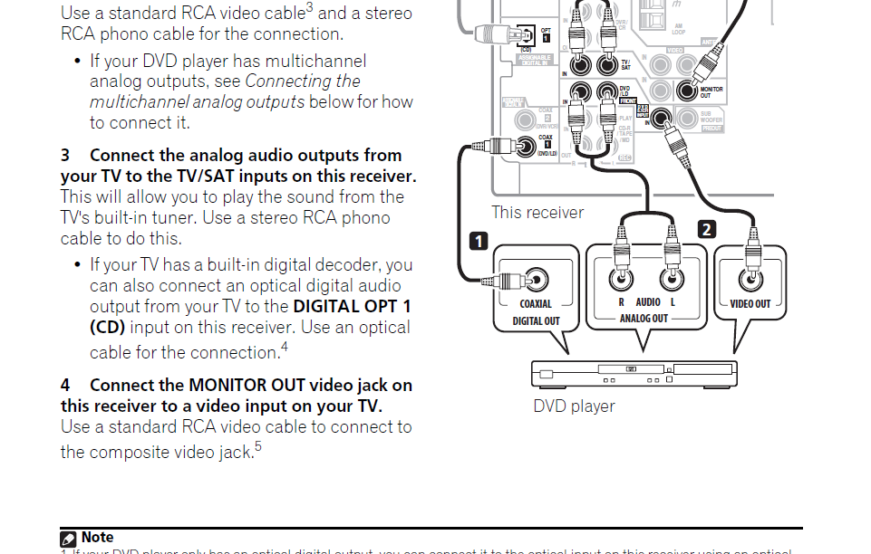 how do we connect a pioneer vsx receiver to a lg tv l graphic graphic